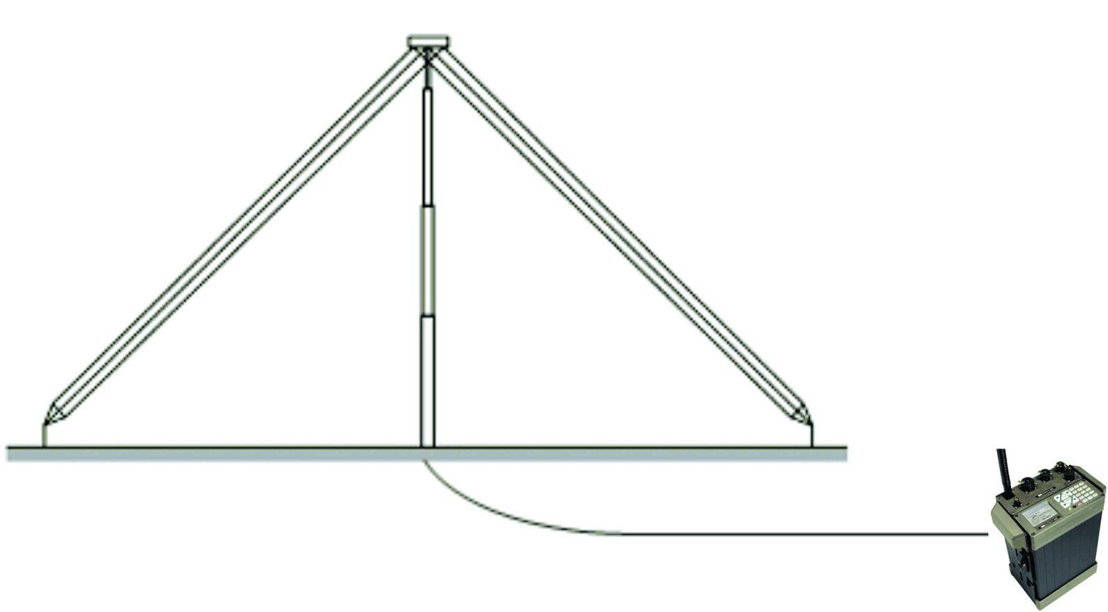 24米短波水平天线塔地面架设示意图